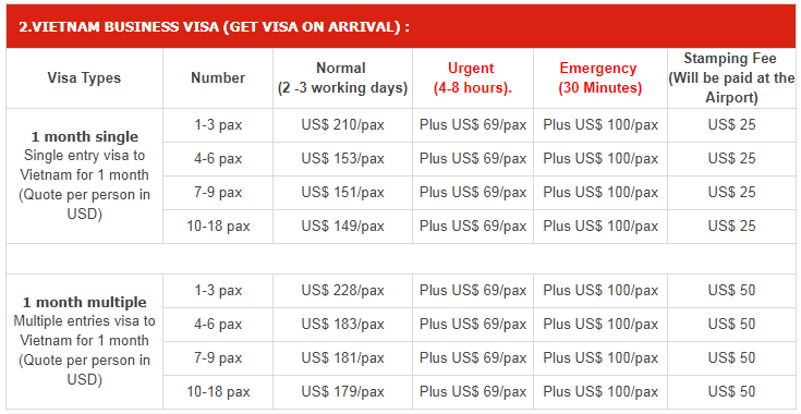 Vietnam visa service fees in egypt